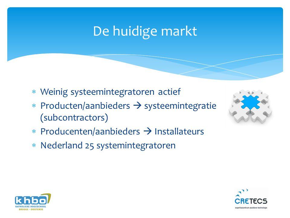 De huidige markt  Weinig systeemintegratoren actief  Producten/aanbieders  systeemintegratie (subcontractors)  Producenten/aanbieders  Installateurs  Nederland 25 systemintegratoren