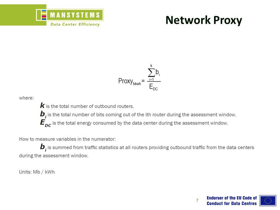 Network Proxy 7