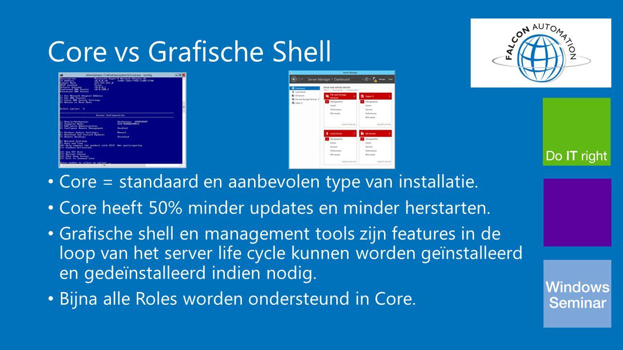 Core vs Grafische Shell Core = standaard en aanbevolen type van installatie. Core heeft 50% minder updates en minder herstarten. Grafische shell en ma