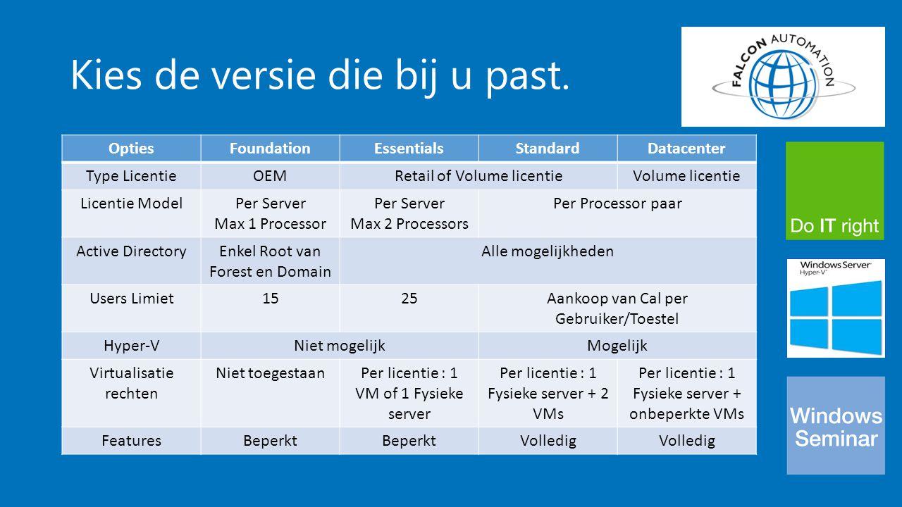 Kies de versie die bij u past. OptiesFoundationEssentialsStandardDatacenter Type LicentieOEMRetail of Volume licentieVolume licentie Licentie ModelPer