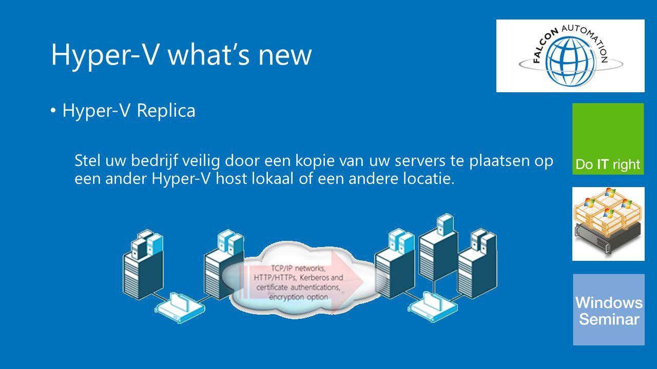 Hyper-V what's new Hyper-V Replica Stel uw bedrijf veilig door een kopie van uw servers te plaatsen op een ander Hyper-V host lokaal of een andere locatie.