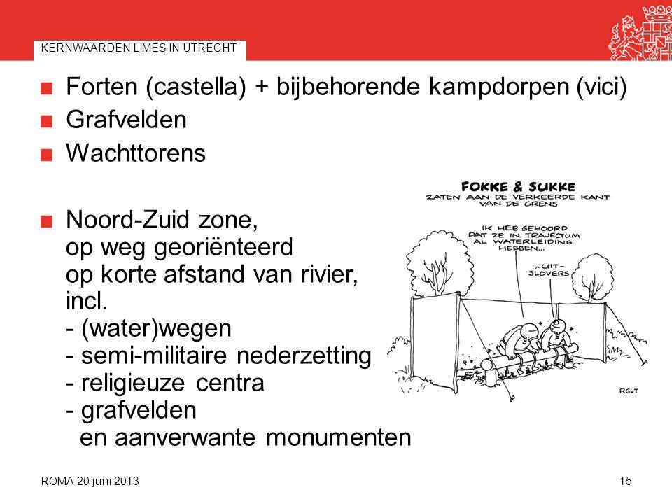 Forten (castella) + bijbehorende kampdorpen (vici) Grafvelden Wachttorens Noord-Zuid zone, op weg georiënteerd op korte afstand van rivier, incl.