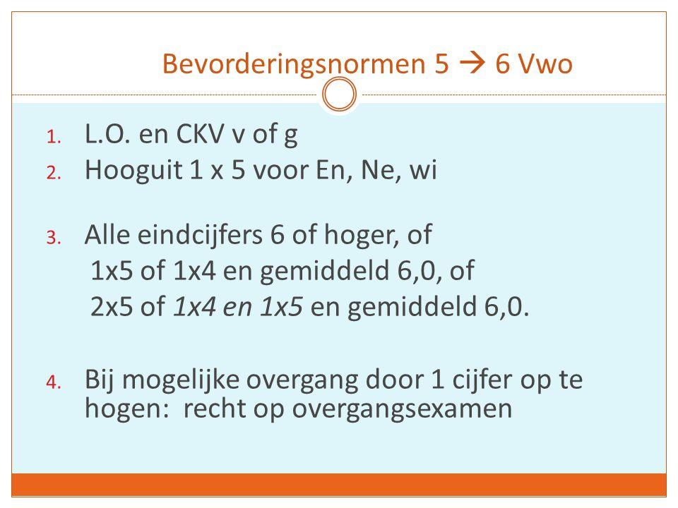Bevorderingsnormen 5  6 Vwo 1. L.O. en CKV v of g 2. Hooguit 1 x 5 voor En, Ne, wi 3. Alle eindcijfers 6 of hoger, of 1x5 of 1x4 en gemiddeld 6,0, of