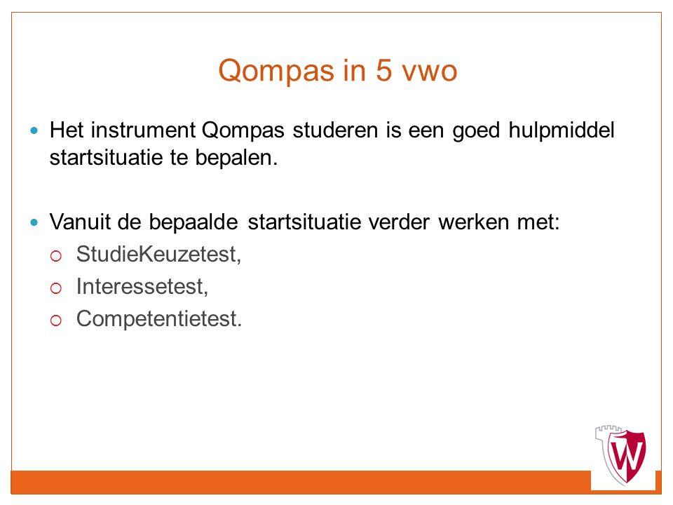 Qompas in 5 vwo Het instrument Qompas studeren is een goed hulpmiddel startsituatie te bepalen.