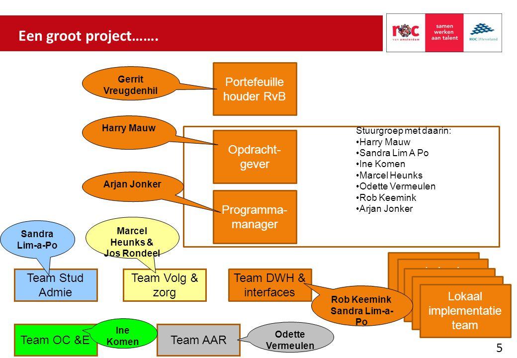 Een groot project……. 5 Opdracht- gever Programma- manager Team Stud Admie Team Volg & zorg Team AAR Lokaal implementatie team Stuurgroep met daarin: H