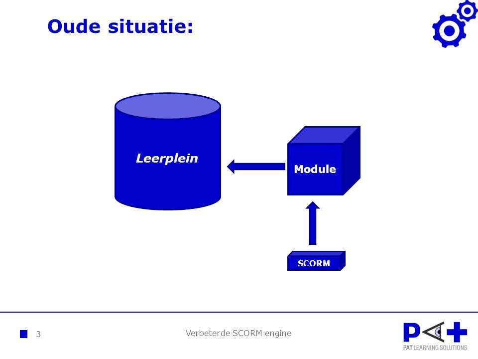 Nieuwe situatie: Verbeterde SCORM engine 4 Leerplein Contentserver SCORM Module Manual Leerplein Module