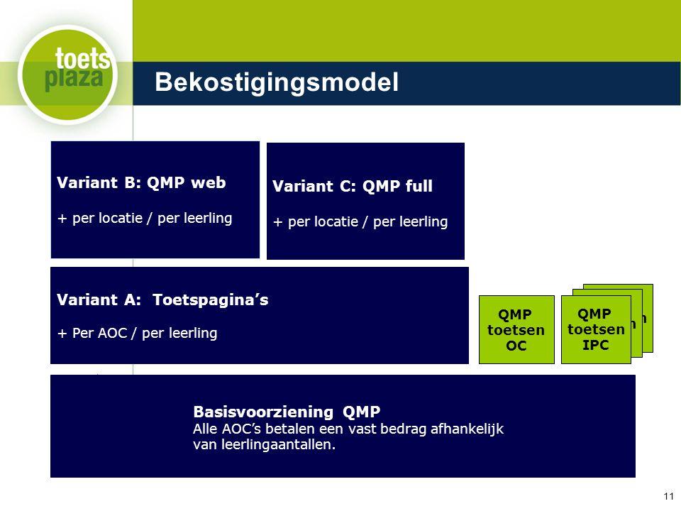 Expertiseteam Toetsenbank QMP toetsen IPC Basisvoorziening QMP Alle AOC's betalen een vast bedrag afhankelijk van leerlingaantallen. Variant A: Toetsp