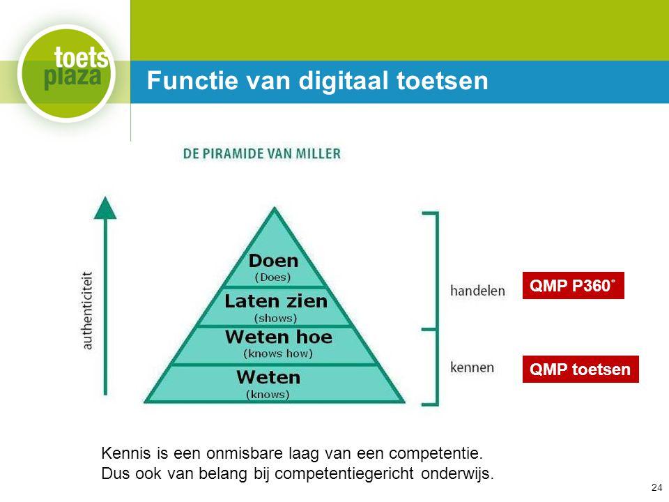 Expertiseteam Toetsenbank Functie van digitaal toetsen QMP P360˚ QMP toetsen 24 Kennis is een onmisbare laag van een competentie. Dus ook van belang b