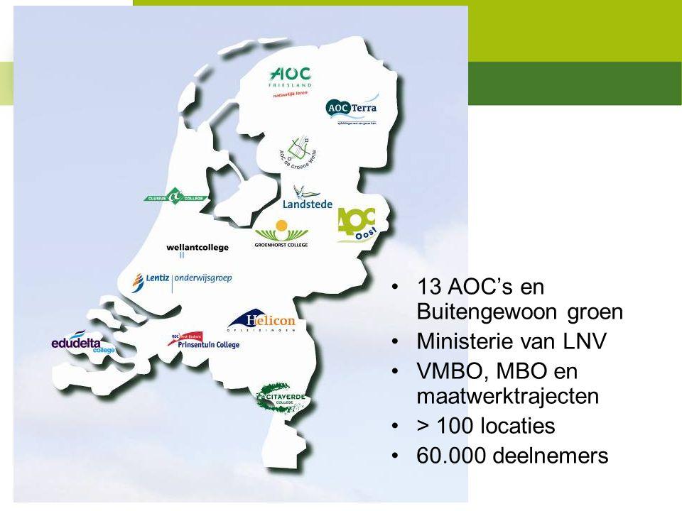 Expertiseteam Toetsenbank Het groene onderwijs 13 AOC's en Buitengewoon groen Ministerie van LNV VMBO, MBO en maatwerktrajecten > 100 locaties 60.000 deelnemers