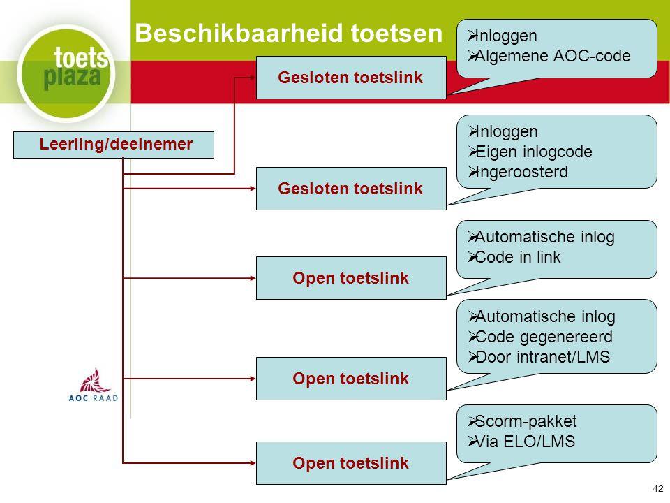 Expertiseteam Toetsenbank Leerling/deelnemer Gesloten toetslink  Inloggen  Algemene AOC-code Gesloten toetslink  Inloggen  Eigen inlogcode  Inger