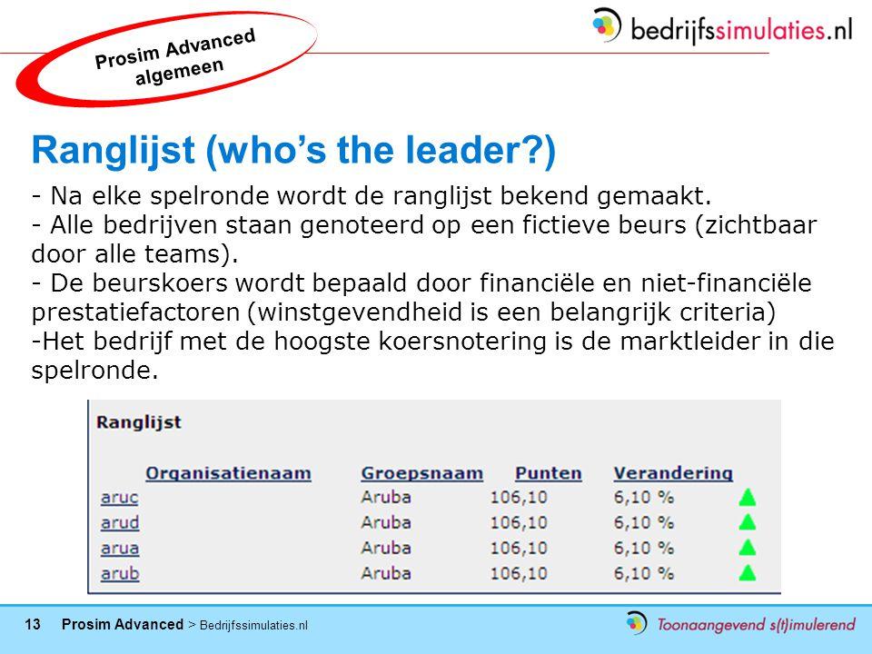 13 Prosim Advanced > Bedrijfssimulaties.nl Ranglijst (who's the leader?) - Na elke spelronde wordt de ranglijst bekend gemaakt.