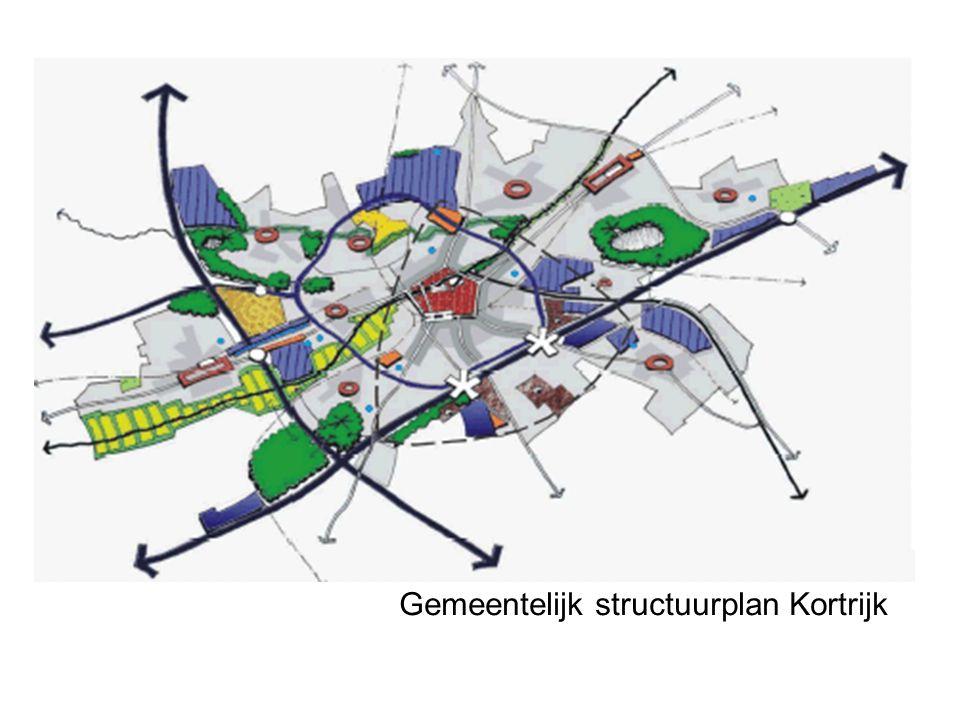 Gemeentelijk structuurplan Kortrijk