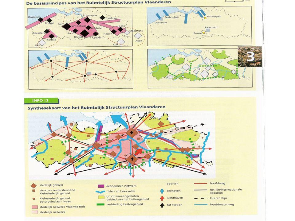 Provinciale en gemeentelijke structuurplannen om op lokaal niveau te kunnen werken => gedetailleerder Structuurplanning op verschillende niveaus Provinciaal structuurplan West-Vlaanderen