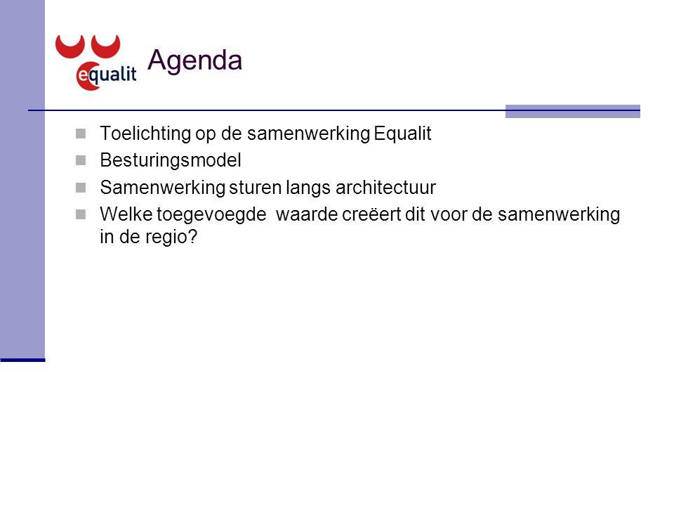 Agenda Toelichting op de samenwerking Equalit Besturingsmodel Samenwerking sturen langs architectuur Welke toegevoegde waarde creëert dit voor de same