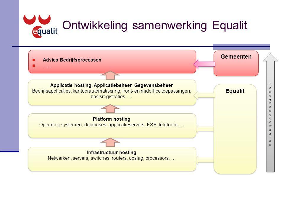 Ontwikkeling samenwerking Equalit Advies Bedrijfsprocessen.. … Advies Bedrijfsprocessen.. … Applicatie hosting, Applicatiebeheer, Gegevensbeheer Bedri