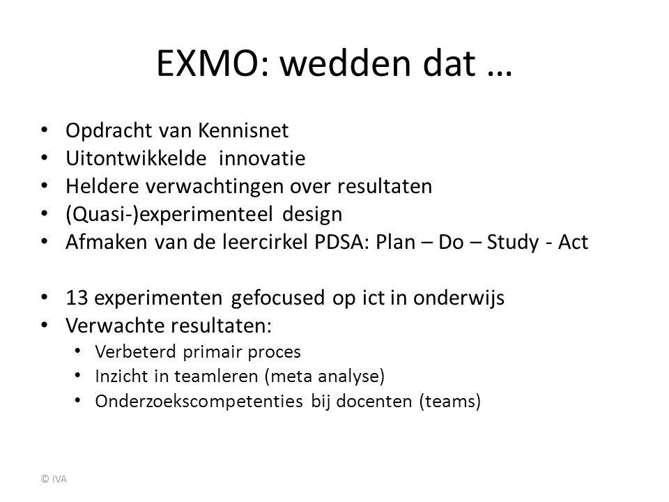 EXMO: wedden dat … Opdracht van Kennisnet Uitontwikkelde innovatie Heldere verwachtingen over resultaten (Quasi-)experimenteel design Afmaken van de l