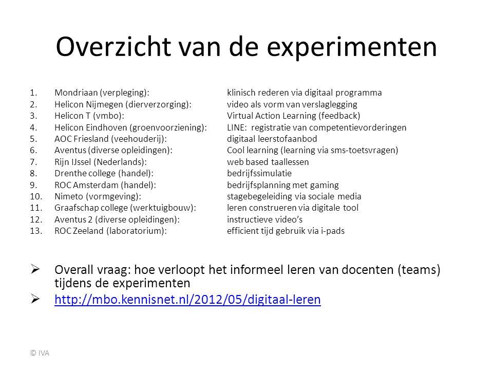 Overzicht van de experimenten 1.Mondriaan (verpleging): klinisch rederen via digitaal programma 2.Helicon Nijmegen (dierverzorging): video als vorm va