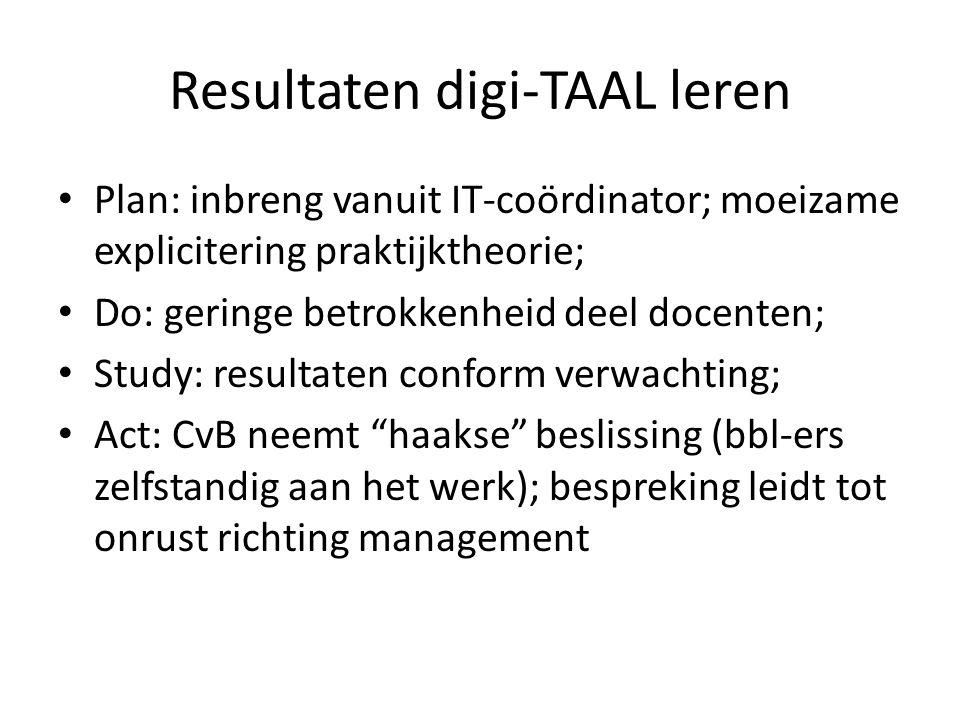Resultaten digi-TAAL leren Plan: inbreng vanuit IT-coördinator; moeizame explicitering praktijktheorie; Do: geringe betrokkenheid deel docenten; Study