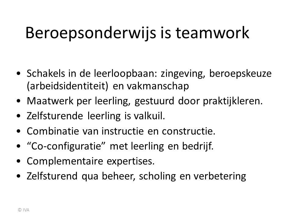 © IVA Beroepsonderwijs is teamwork Schakels in de leerloopbaan: zingeving, beroepskeuze (arbeidsidentiteit) en vakmanschap Maatwerk per leerling, gest