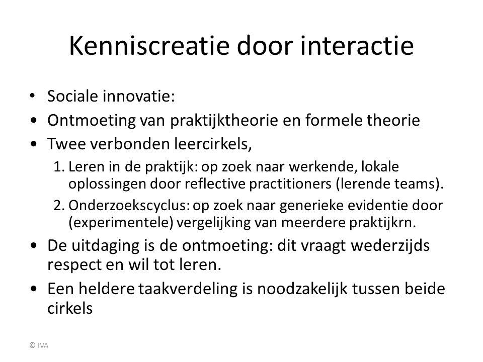 Kenniscreatie door interactie Sociale innovatie: Ontmoeting van praktijktheorie en formele theorie Twee verbonden leercirkels, 1.Leren in de praktijk:
