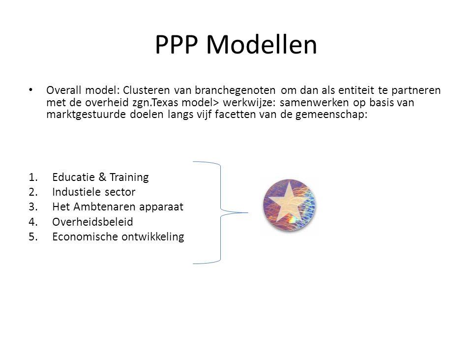 PPP Modellen Overall model: Clusteren van branchegenoten om dan als entiteit te partneren met de overheid zgn.Texas model> werkwijze: samenwerken op basis van marktgestuurde doelen langs vijf facetten van de gemeenschap: 1.Educatie & Training 2.Industiele sector 3.Het Ambtenaren apparaat 4.Overheidsbeleid 5.Economische ontwikkeling