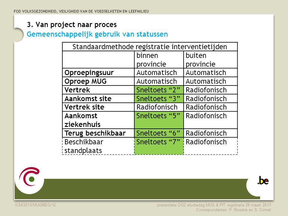 FOD VOLKSGEZONDHEID, VEILIGHEID VAN DE VOEDSELKETEN EN LEEFMILIEU ICM/2013/MUGREG/12 3. Van project naar proces Gemeenschappelijk gebruik van statusse