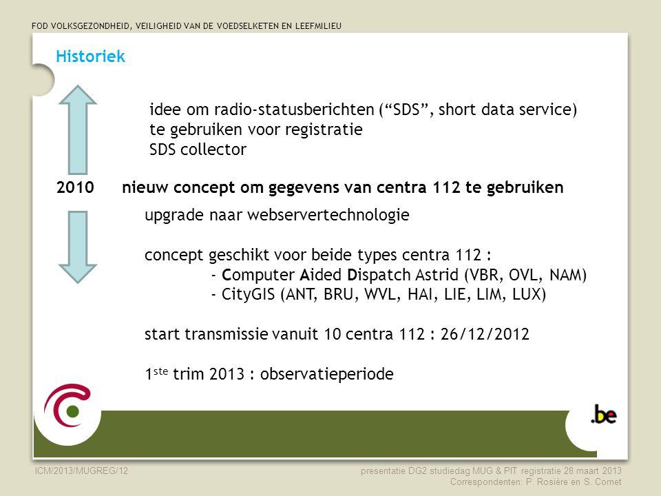 FOD VOLKSGEZONDHEID, VEILIGHEID VAN DE VOEDSELKETEN EN LEEFMILIEU ICM/2013/MUGREG/12 Historiek 2010 nieuw concept om gegevens van centra 112 te gebrui