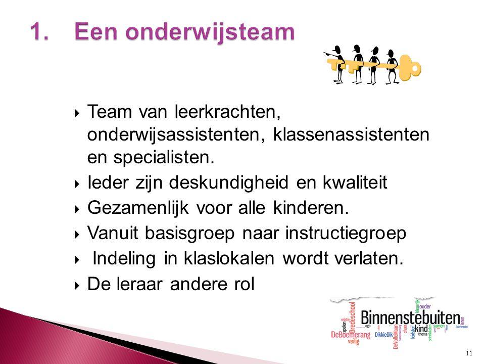 11  Team van leerkrachten, onderwijsassistenten, klassenassistenten en specialisten.  Ieder zijn deskundigheid en kwaliteit  Gezamenlijk voor alle
