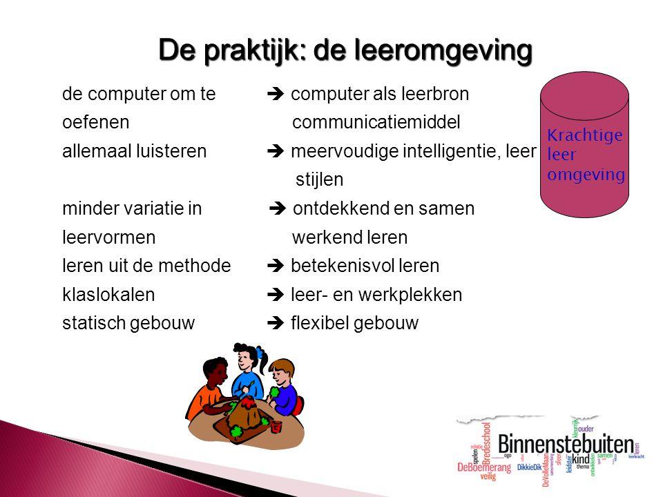 16 De praktijk: de leeromgeving de computer om te  computer als leerbron oefenen communicatiemiddel allemaal luisteren  meervoudige intelligentie, l