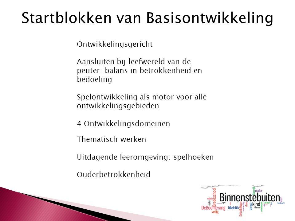Startblokken van Basisontwikkeling Ontwikkelingsgericht Aansluiten bij leefwereld van de peuter: balans in betrokkenheid en bedoeling Spelontwikkeling