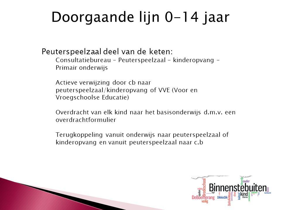 Doorgaande lijn 0-14 jaar Peuterspeelzaal deel van de keten: Consultatiebureau – Peuterspeelzaal - kinderopvang – Primair onderwijs Actieve verwijzing