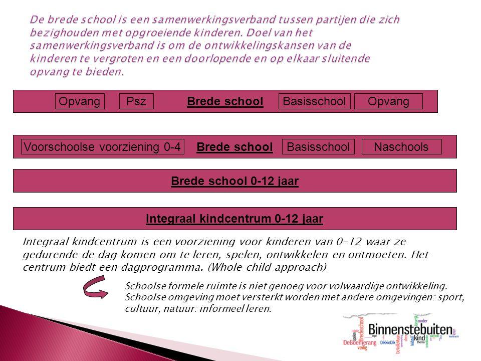 Brede school PszBasisschoolOpvang Brede school Voorschoolse voorziening 0-4BasisschoolNaschools Brede school 0-12 jaar Integraal kindcentrum 0-12 jaar
