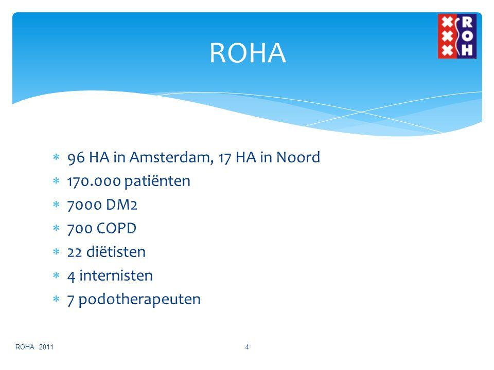 ROHA 201115