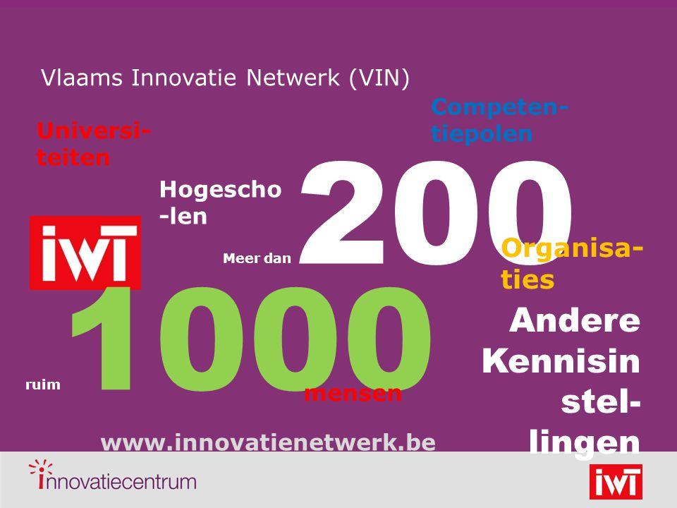 Meer dan 200 Organisa- ties ruim 1000 mensen Universi- teiten Hogescho -len Competen- tiepolen Andere Kennisin stel- lingen www.innovatienetwerk.be