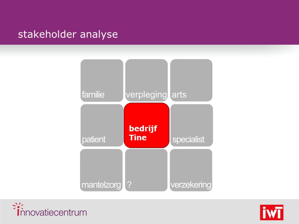 stakeholder analyse bedrijf Tine