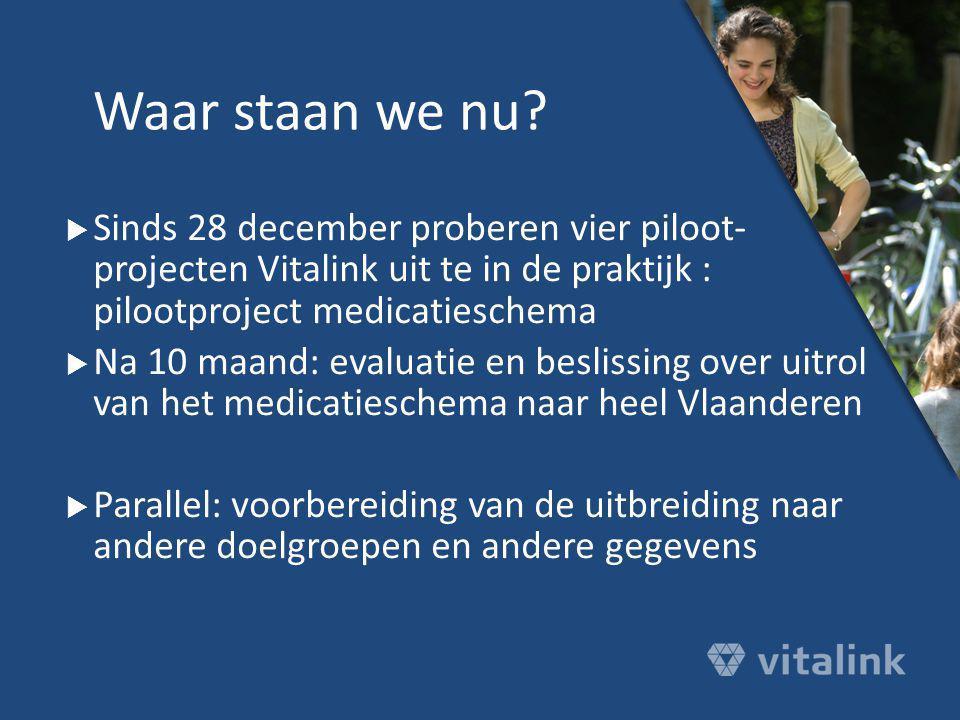 Sinds 28 december proberen vier piloot- projecten Vitalink uit te in de praktijk : pilootproject medicatieschema  Na 10 maand: evaluatie en besliss