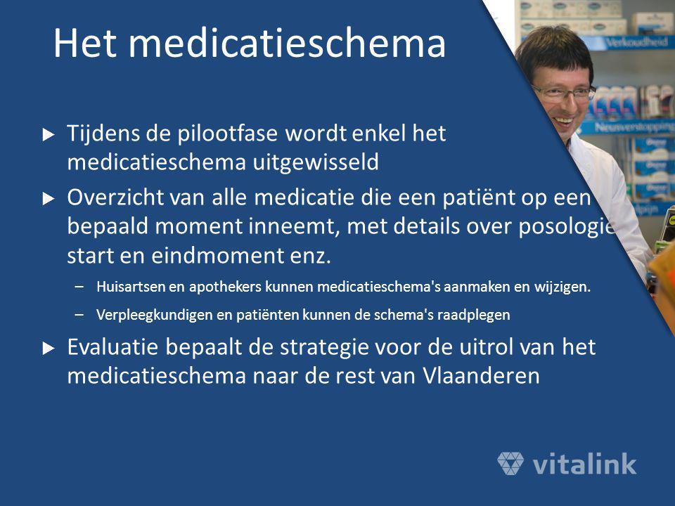  Tijdens de pilootfase wordt enkel het medicatieschema uitgewisseld  Overzicht van alle medicatie die een patiënt op een bepaald moment inneemt, met