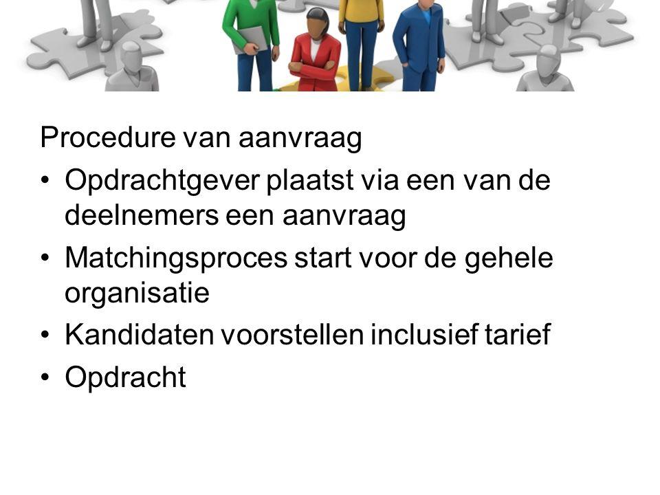 Werk je rot (punt NL) Procedure van aanvraag Opdrachtgever plaatst via een van de deelnemers een aanvraag Matchingsproces start voor de gehele organisatie Kandidaten voorstellen inclusief tarief Opdracht