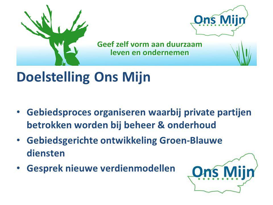 Doelstelling Ons Mijn Gebiedsproces organiseren waarbij private partijen betrokken worden bij beheer & onderhoud Gebiedsgerichte ontwikkeling Groen-Blauwe diensten Gesprek nieuwe verdienmodellen