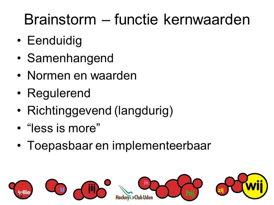 """Brainstorm – functie kernwaarden Eenduidig Samenhangend Normen en waarden Regulerend Richtinggevend (langdurig) """"less is more"""" Toepasbaar en implement"""