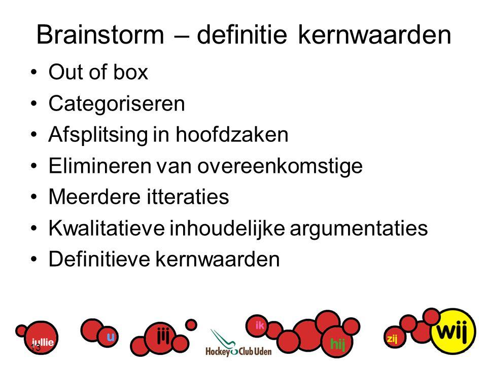 Brainstorm – definitie kernwaarden Out of box Categoriseren Afsplitsing in hoofdzaken Elimineren van overeenkomstige Meerdere itteraties Kwalitatieve