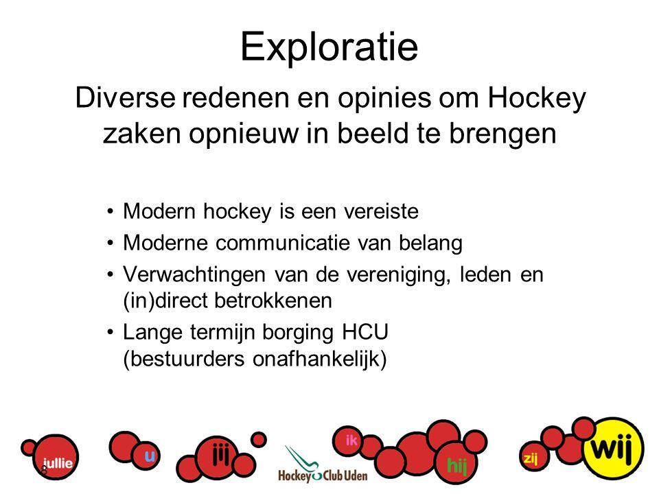 Exploratie Diverse redenen en opinies om Hockey zaken opnieuw in beeld te brengen Modern hockey is een vereiste Moderne communicatie van belang Verwac