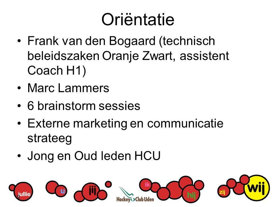 Oriëntatie Frank van den Bogaard (technisch beleidszaken Oranje Zwart, assistent Coach H1) Marc Lammers 6 brainstorm sessies Externe marketing en comm