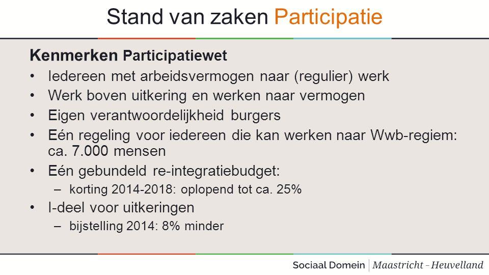 Stand van zaken Participatie Kenmerken Participatiewet Iedereen met arbeidsvermogen naar (regulier) werk Werk boven uitkering en werken naar vermogen