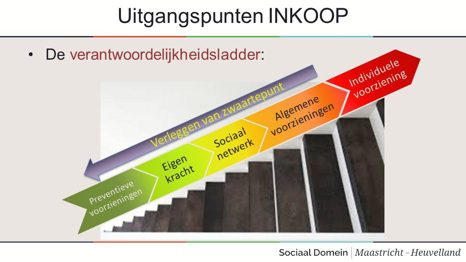 Uitgangspunten INKOOP De verantwoordelijkheidsladder: Preventieve voorzieningen Eigen kracht Sociaal netwerk Algemene voorzieningen Individuele voorzi