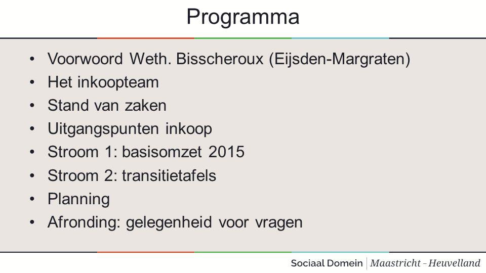 Het inkoopteam Roel Kramer Marcel Simons Opdracht: –Toewerken naar contracten van gemeenten met zorgaanbieders –Zorgen voor transitie en transformatie –Brug slaan tussen subregio en zorgaanbieders