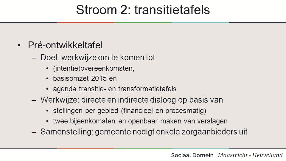 Stroom 2: transitietafels Pré-ontwikkeltafel –Doel: werkwijze om te komen tot (intentie)overeenkomsten, basisomzet 2015 en agenda transitie- en transf