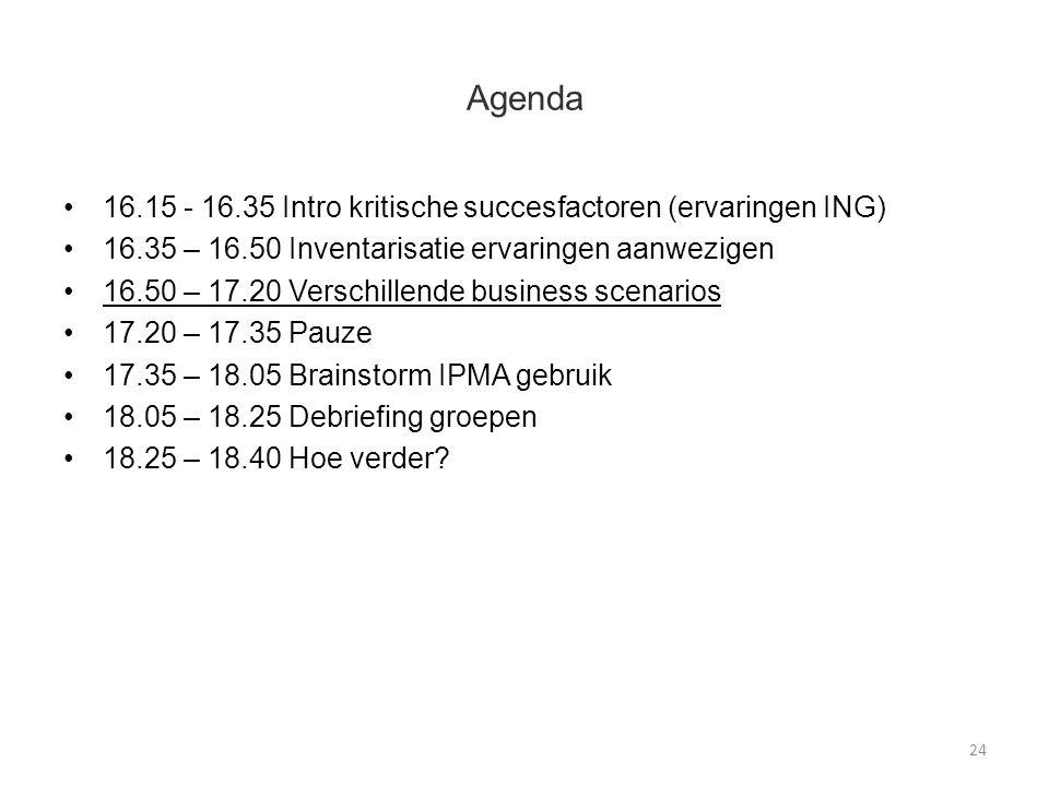 Agenda 16.15 - 16.35 Intro kritische succesfactoren (ervaringen ING) 16.35 – 16.50 Inventarisatie ervaringen aanwezigen 16.50 – 17.20 Verschillende business scenarios 17.20 – 17.35 Pauze 17.35 – 18.05 Brainstorm IPMA gebruik 18.05 – 18.25 Debriefing groepen 18.25 – 18.40 Hoe verder.