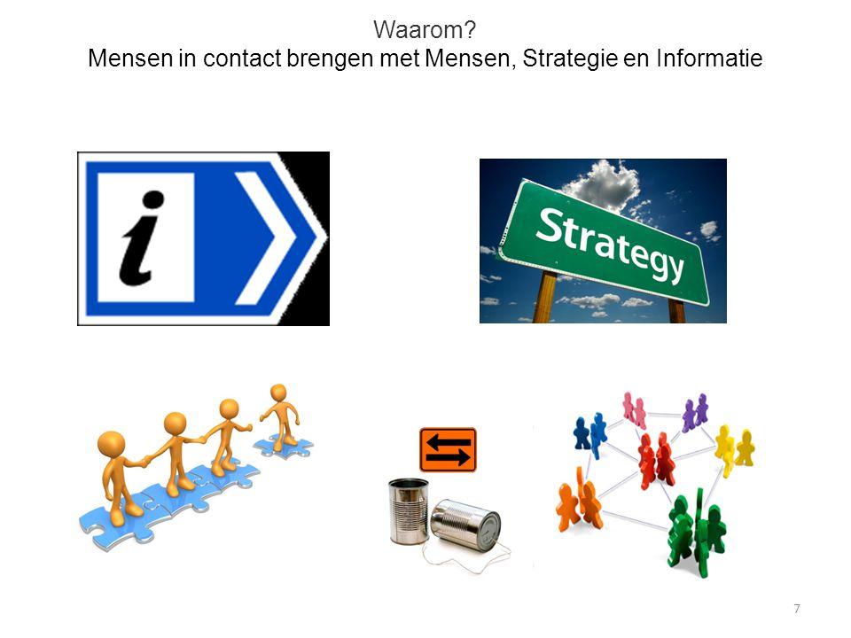 Waarom Mensen in contact brengen met Mensen, Strategie en Informatie 7