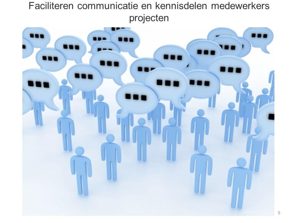 70 Bijlage: basis intro social media Wat is social media.